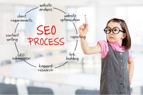 13 SEO Things You Can (Sort of) Do Yourself